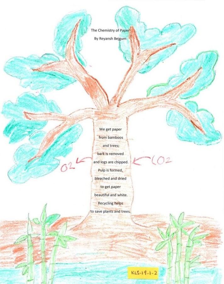 k-2-1_reyansh_bejgum_poem
